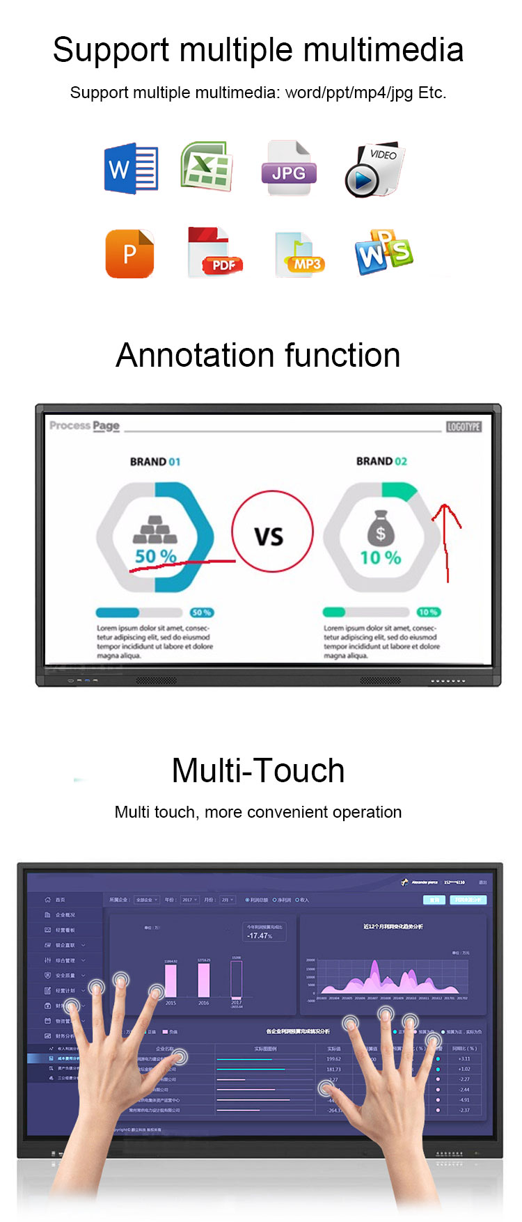 Wall Mount Dual Lcd Touch Interactive Touch All-In-One Interactive Whiteboard Eductionและจัดการประชุมอุปกรณ์