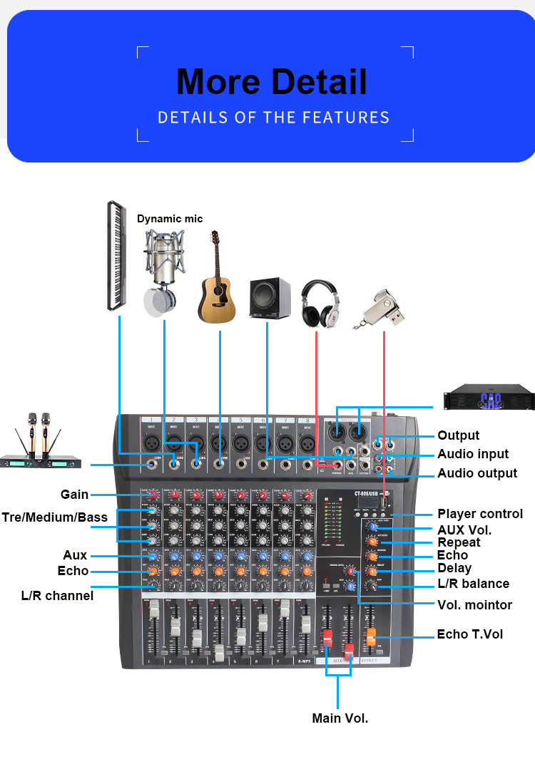 Aktivitas Menggunakan 16 CH Channel Profesional Audio Digital Console DJ Mixer Audio