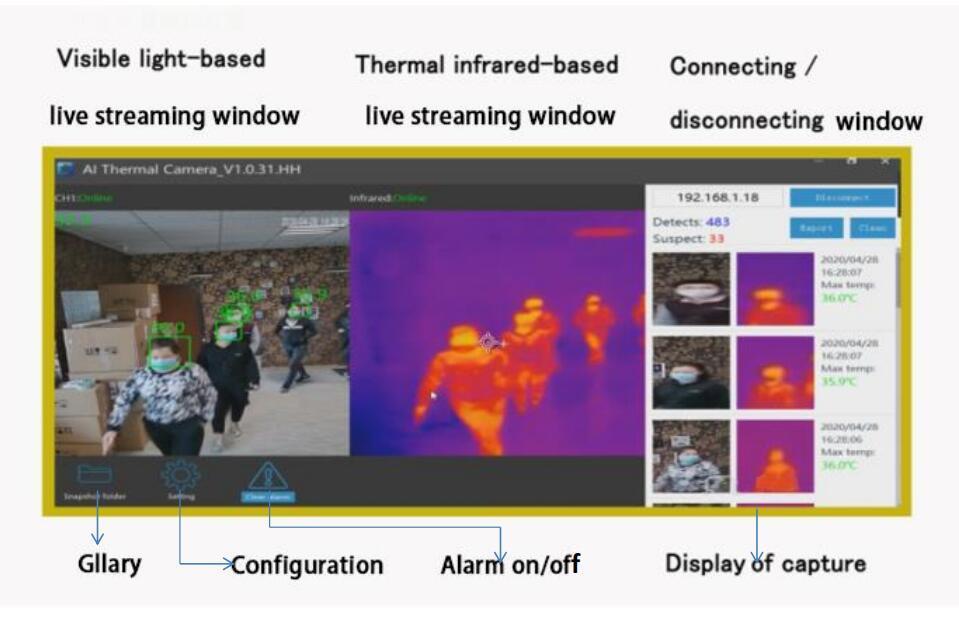 SK-256DT 온라인 열 화상 열 카메라 고해상 AI 얼굴 인식 감지