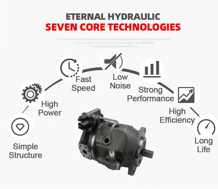 Rexroth A10V A10VO A10VSO Hydraulic Axial Piston Pump A10Vo18 A10Vo28 A10V071 A10V074 A10Vo45Dfr High Pressure Excavator Credit
