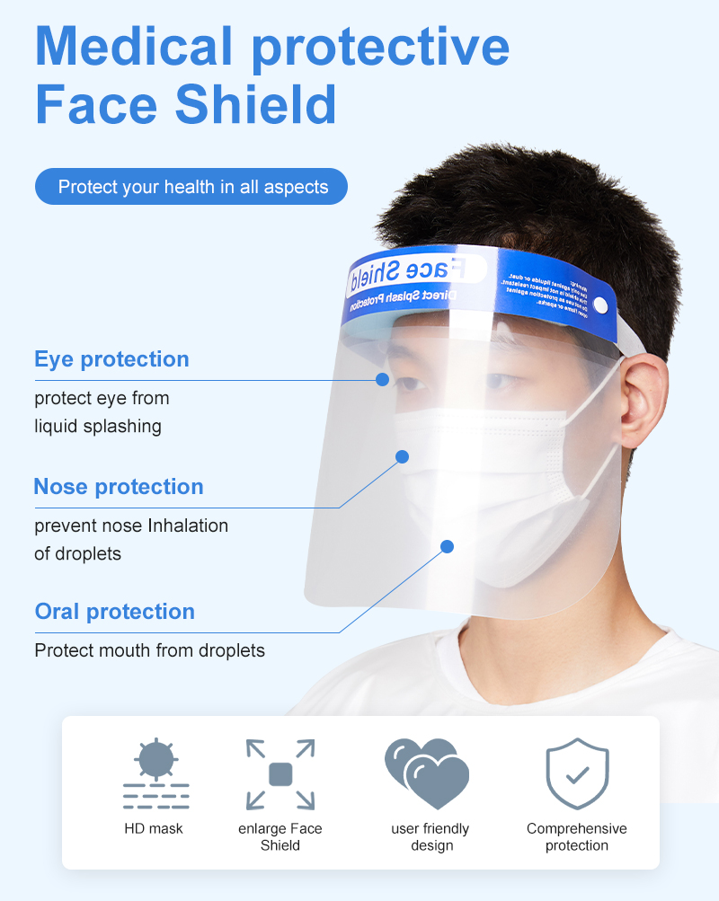 Clear Anti-fog PET Material Protective Face Eye Mouth Shield Prevention Medical Face Shield