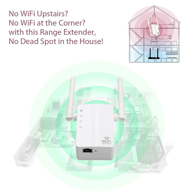 UNS EU Mini port RJ45 adapter LAN wifi konverter repeater 300Mbps wireless wifi booster antenne 300 meter wifi range extender