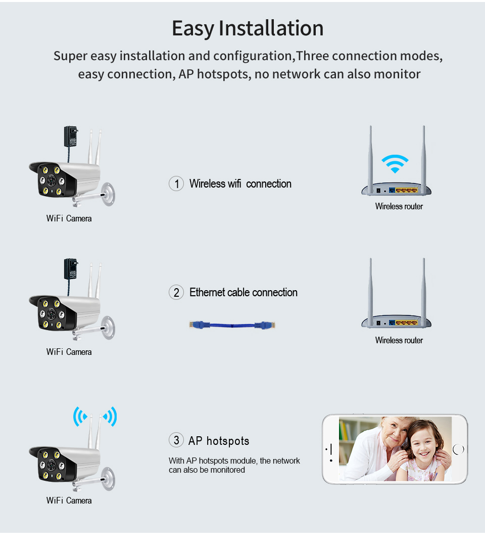 Verto Hot selling 1080P HD CCTV Camera wifi 2 way audio wireless bullet camera