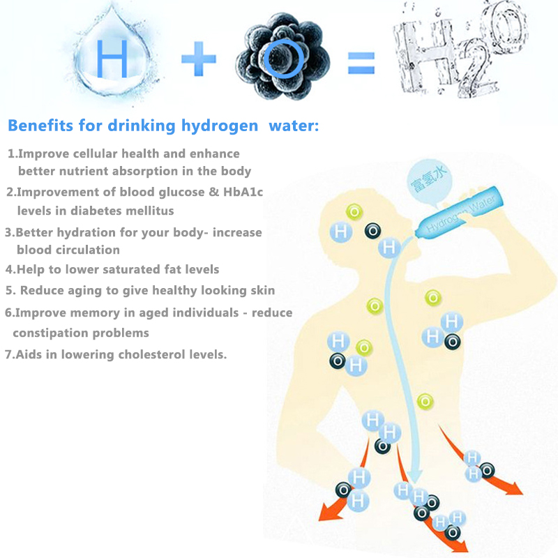 New Fashion 450Ml Portable Usb Rechargeable Water Electrolysis Ionizer Cup ,Rich Hydrogen Water Generator Bottle