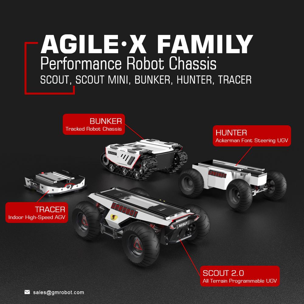 Agile X Family