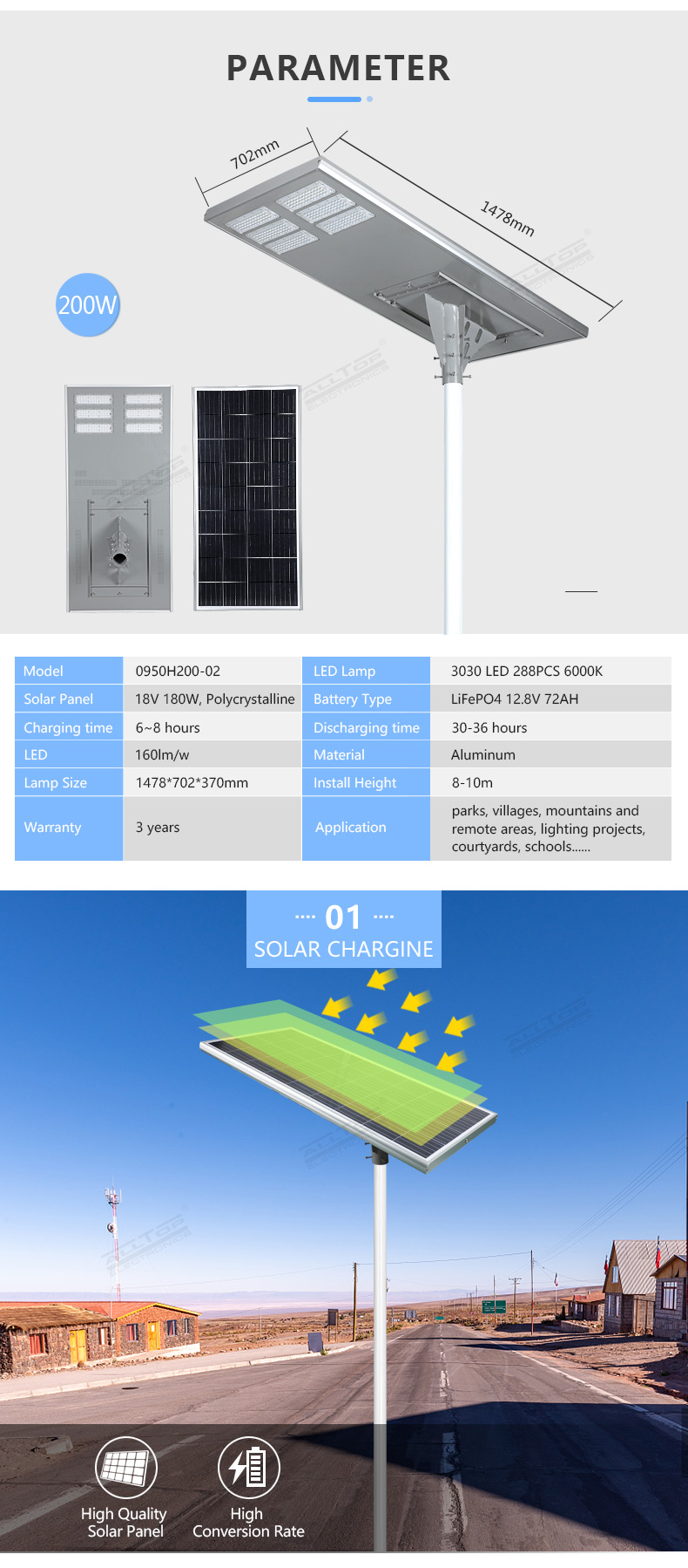 ALLTOP waterproof outdoor lighting solar best quality wholesale-7