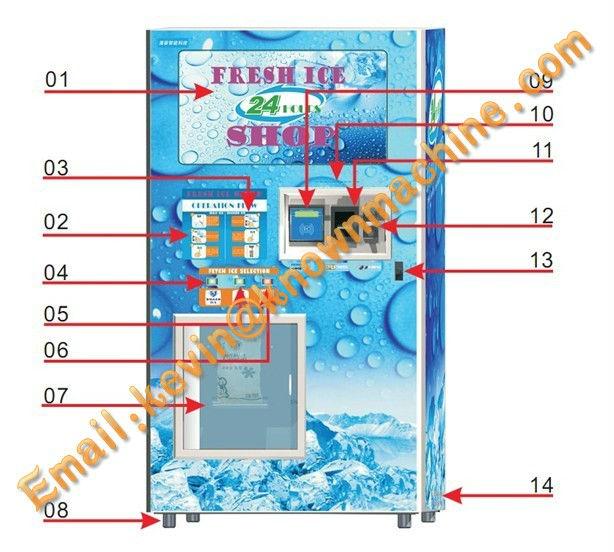 GSM Remote Auto Cube Eis automat