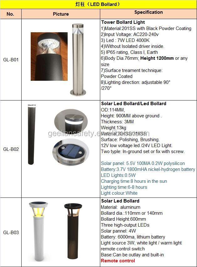 2020 NEW modern garden lawn lighting bollard shaped led lawn lamp  solar energy outdoor sensored light