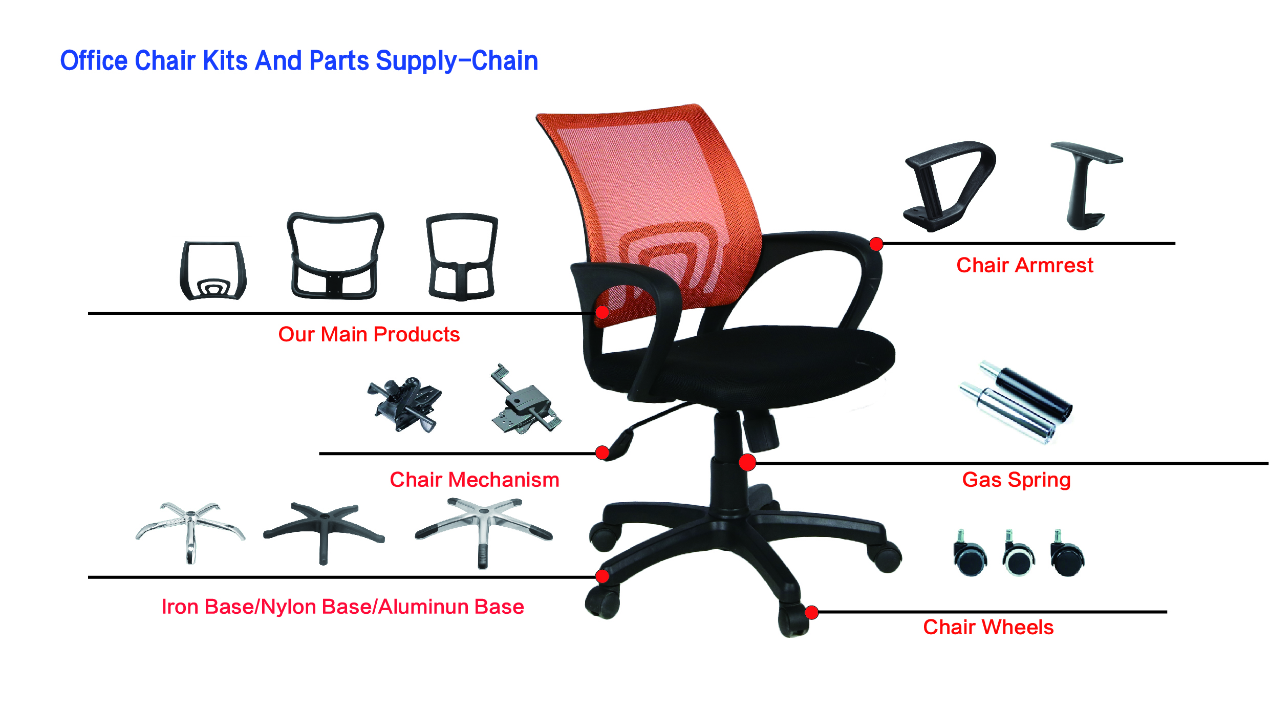 Our Main Products.jpg