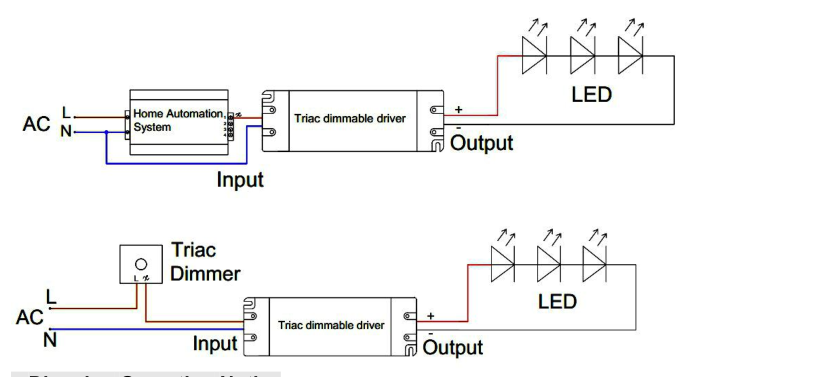 dimmable led driver circuit