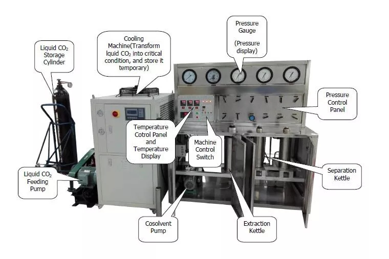 co2 extraction machine2.jpg