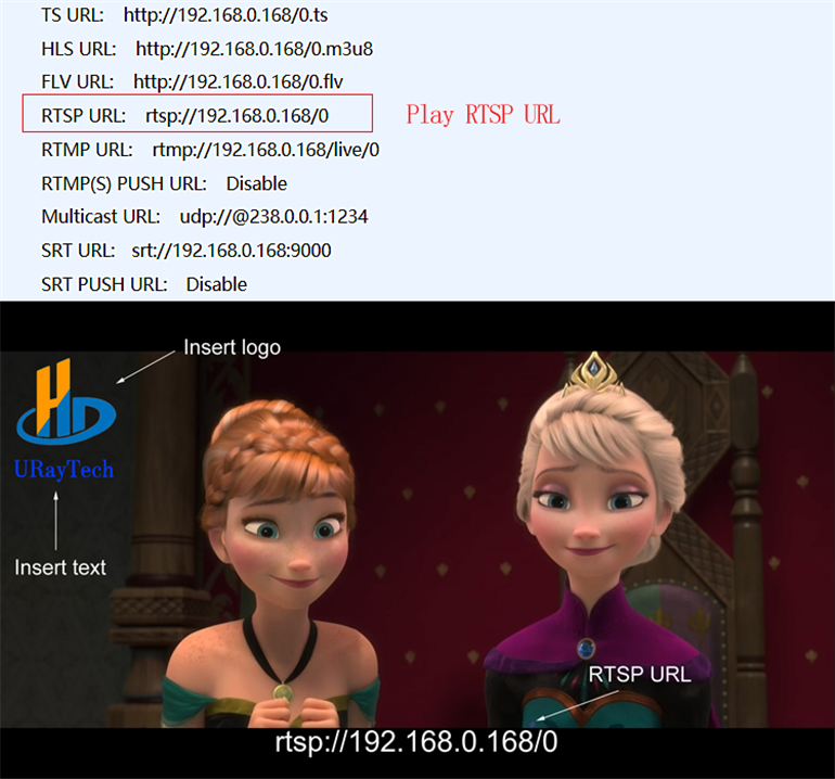 URay 4G LTE 1080 P אלחוטי HDMI כדי IP וידאו מקודד H.264 HDMI הזרמת מקודד