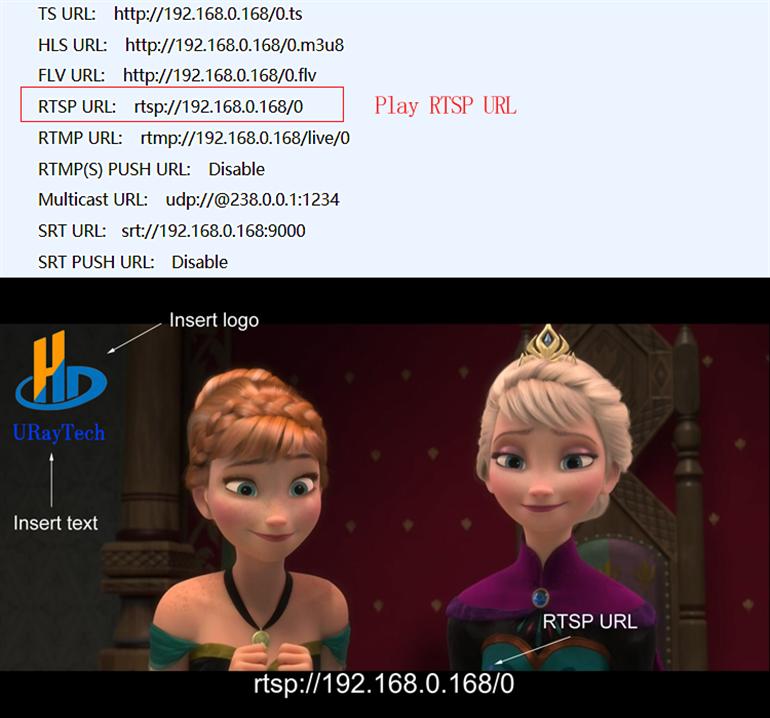 URay IPTV הזרמת וידאו 4G מקודד עם ליתיום סוללה