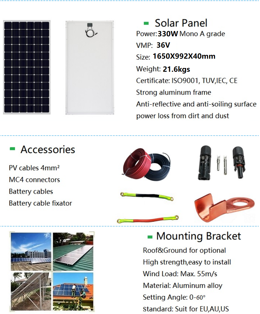 5kw solar -  (2).png