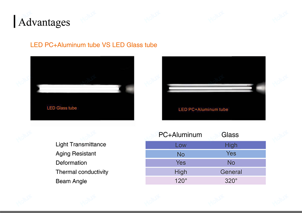 In stock - TUV CE 140lm/w LED T8 Glass tube light lamp  600mm 1200mm 1500mm t8 led light