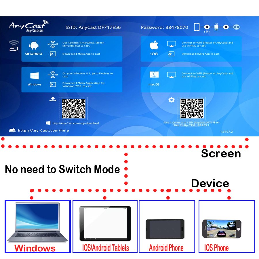 Anycast M4 Plus M2 Plus 2.4G/5G 4K Miracast Any Cast DLNA AirPlay TV Stick Wifi Display Dongle Receiver for IOS Android PC
