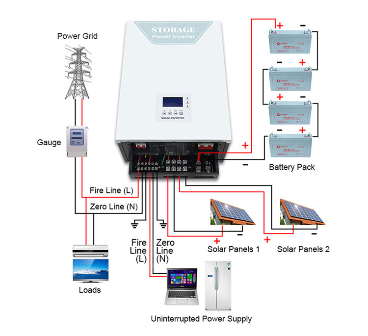 Hybrid PV solar off grid on grid tie energy storage inverter welder 48v 3kw 5kw 3000watts 5000watt with dual mppt controller