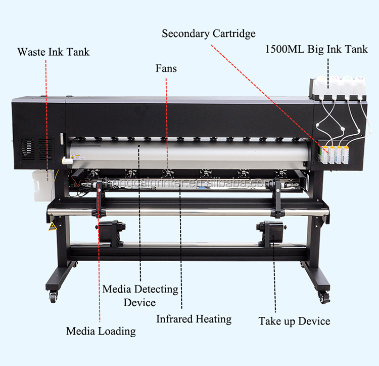 Manufacturer high Speed DX5 XP600 5113 Industrial Printhead Dye Large Format Sublimation Printer price