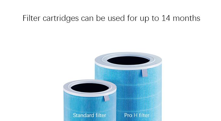 Xiaomi air purifier pro szűrő