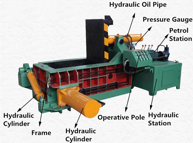 Metal Leftover Materials Horizontal Hydraulic Scrap Steel Baler Metal Briquetting Machine