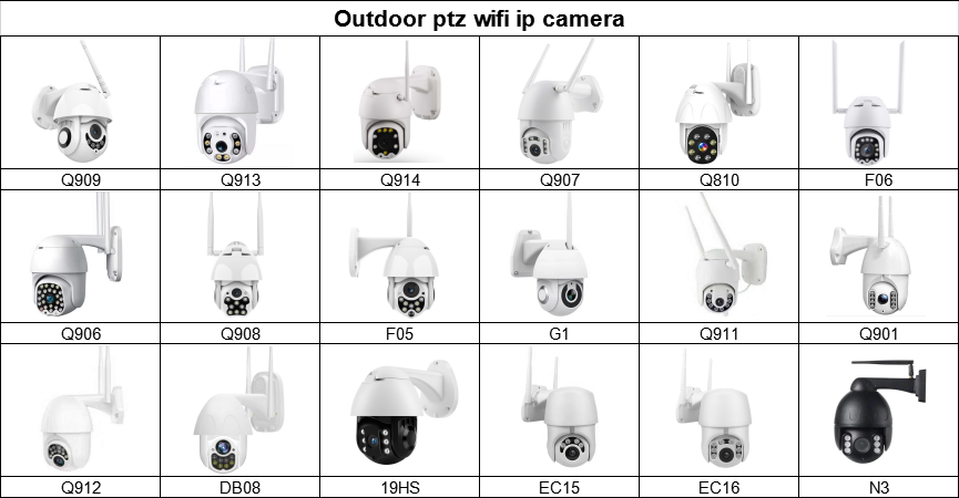AI motion tracking IP PTZ 4x zoom 2MP warna malam visi kecepatan wifi kubah pengintai outdoor ptz ip camera