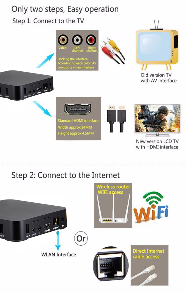 Cost-effective firmware update android 7.1 smart tv box 4k custom logo with sim card slot