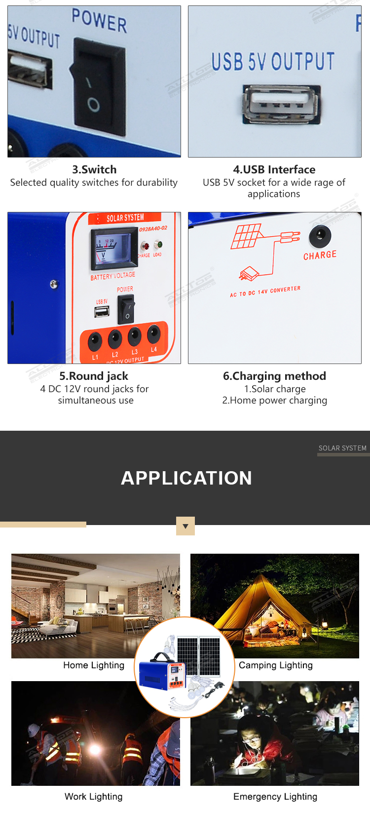 Portable Off-grid Mini home solar light kits DC/AC 40w solar panel power system with USB charger