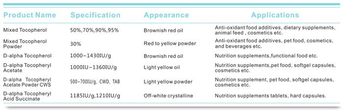 25%-50% Organic Delta Tocotrienol Oil and Powder