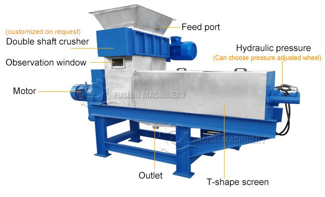Disesuaikan Mesin Juicer Orange/Wortel Mesin Jus Extractor/Lemon Ekstraksi Jus Mesin