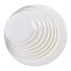 Dishes Plates Desert Plate Chaozhou Factory Restaurant Desert Plate Manufacturer Plate Manufacture