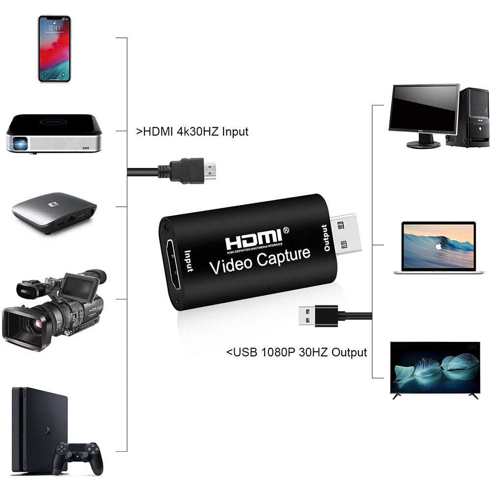 Tragbare hdmi Video capture card für streaming USB 2,0 kompatibel Fenster Android MacOS mit VLC OBS Amcap