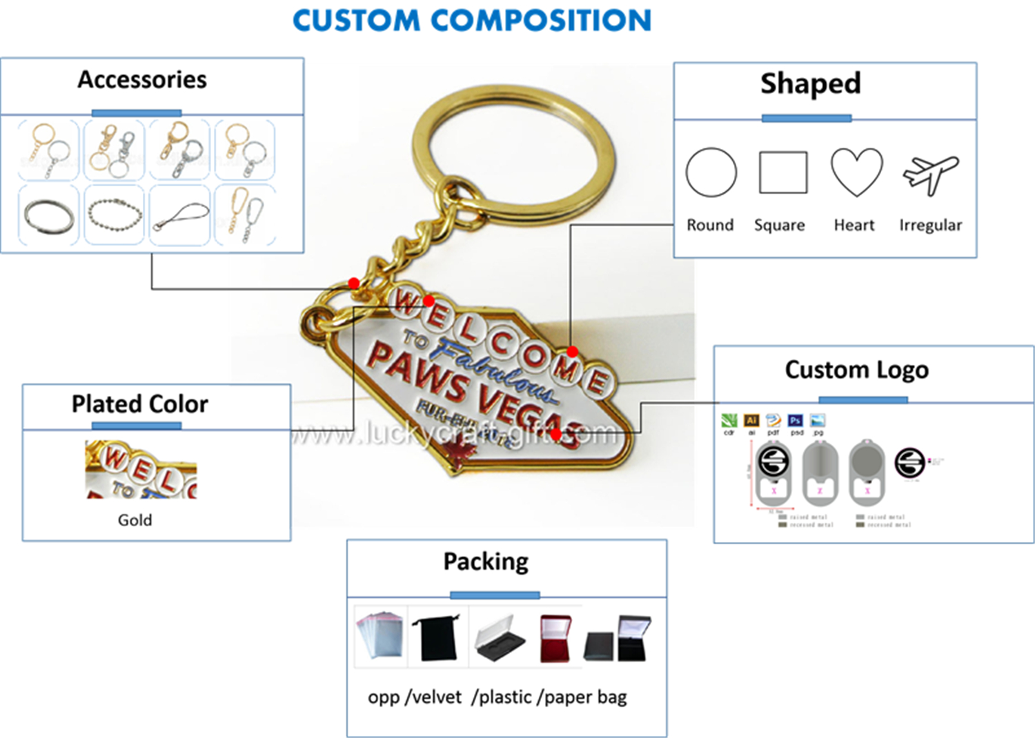 Custom High Quality Company Name Clear 2d Keychain For Sale