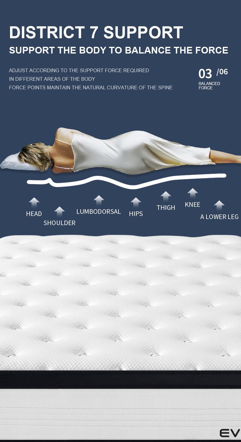 Mattress factory compressed spring bedding memory foam mattress roll pack in a box