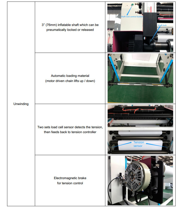 Closeloop Load Cell Sensor Automatic Tension Control Thermal Paper Rolls 80x80mm Slitting Machine