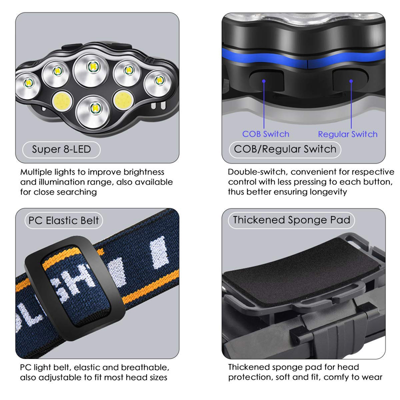 Rechargeable 8 LED Headlamp Flashlight, 8 Modes USB Rechargeable Head Lamp for Outdoor Camping Cycling Running Fishing