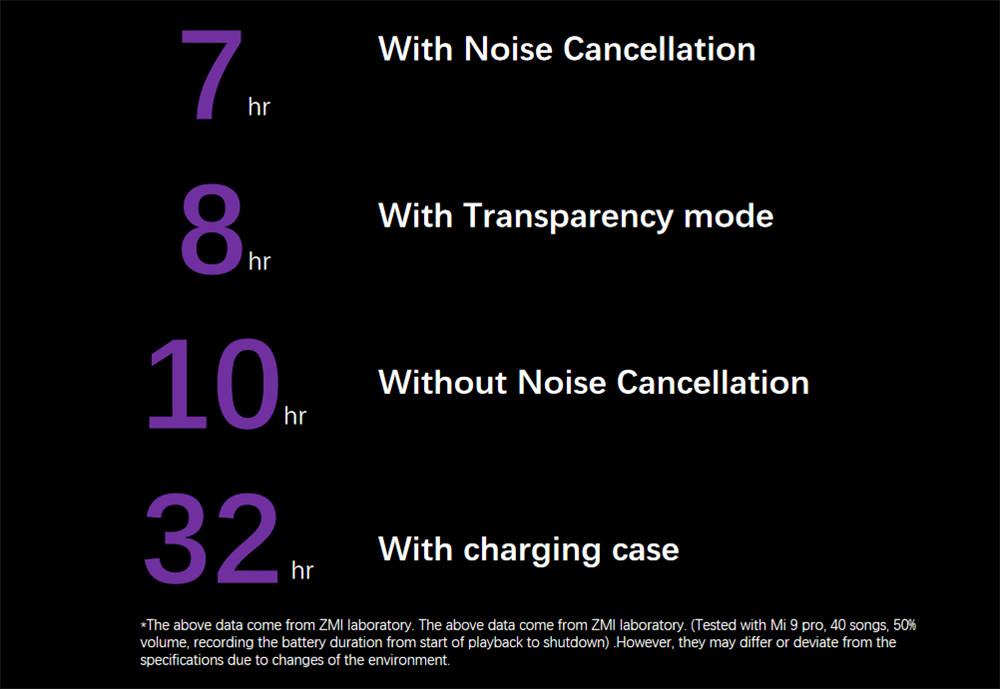 Original ZMI PurPods True Wireless Earphone TW101ZM Global Version Noise Cancellation Earphones