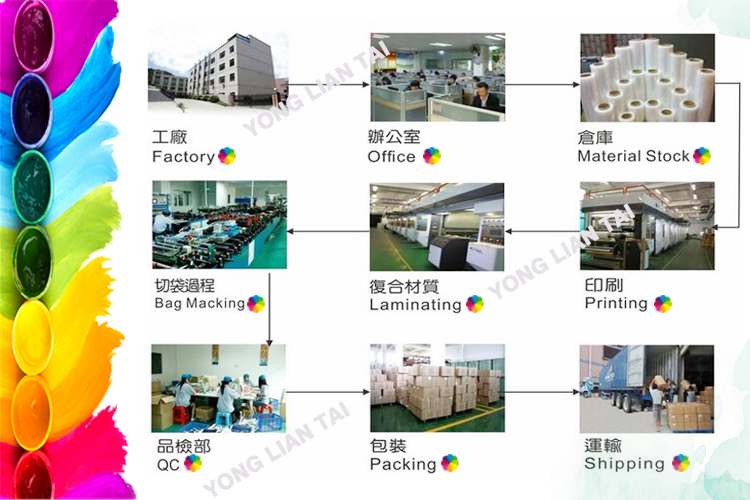 Packaging Factory-11.jpg