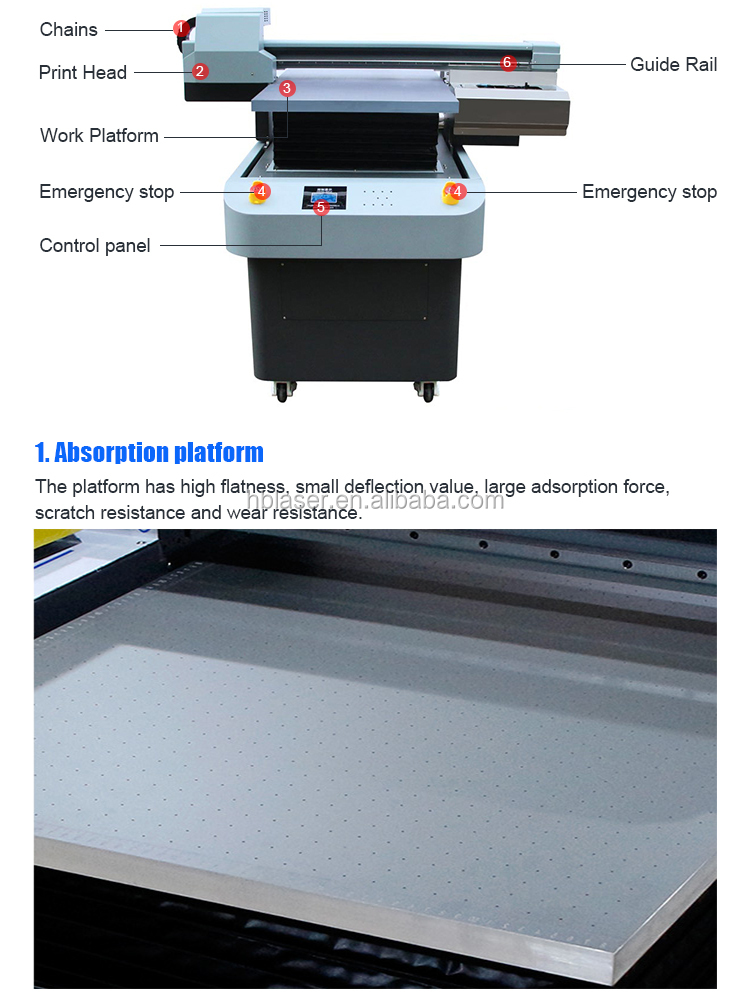 2020 High resolution high speed 6 colors led uv printer a1 printers used visiting card printing machine printer plotter