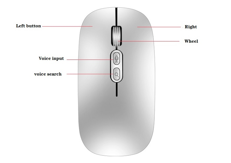 Rechargeable Battery Smart Wireless AI Voice Mouse for Voice Typing 28 Languages Translation