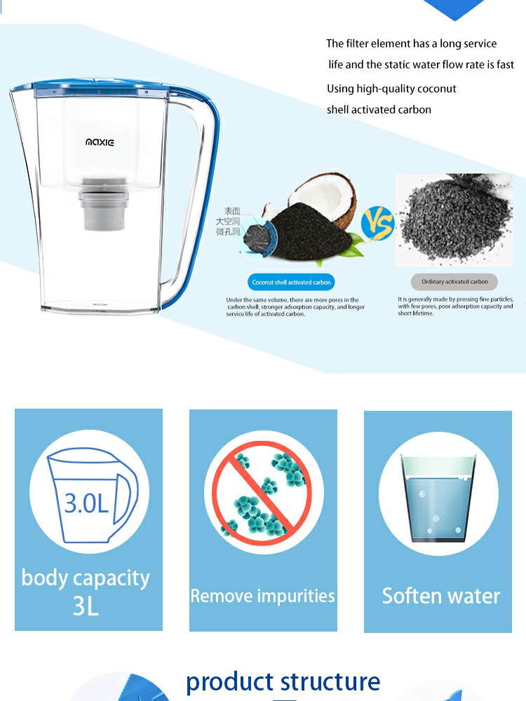 2020 Wholesale low price easy use filter pitcher  plastic water filter jug with active carbon