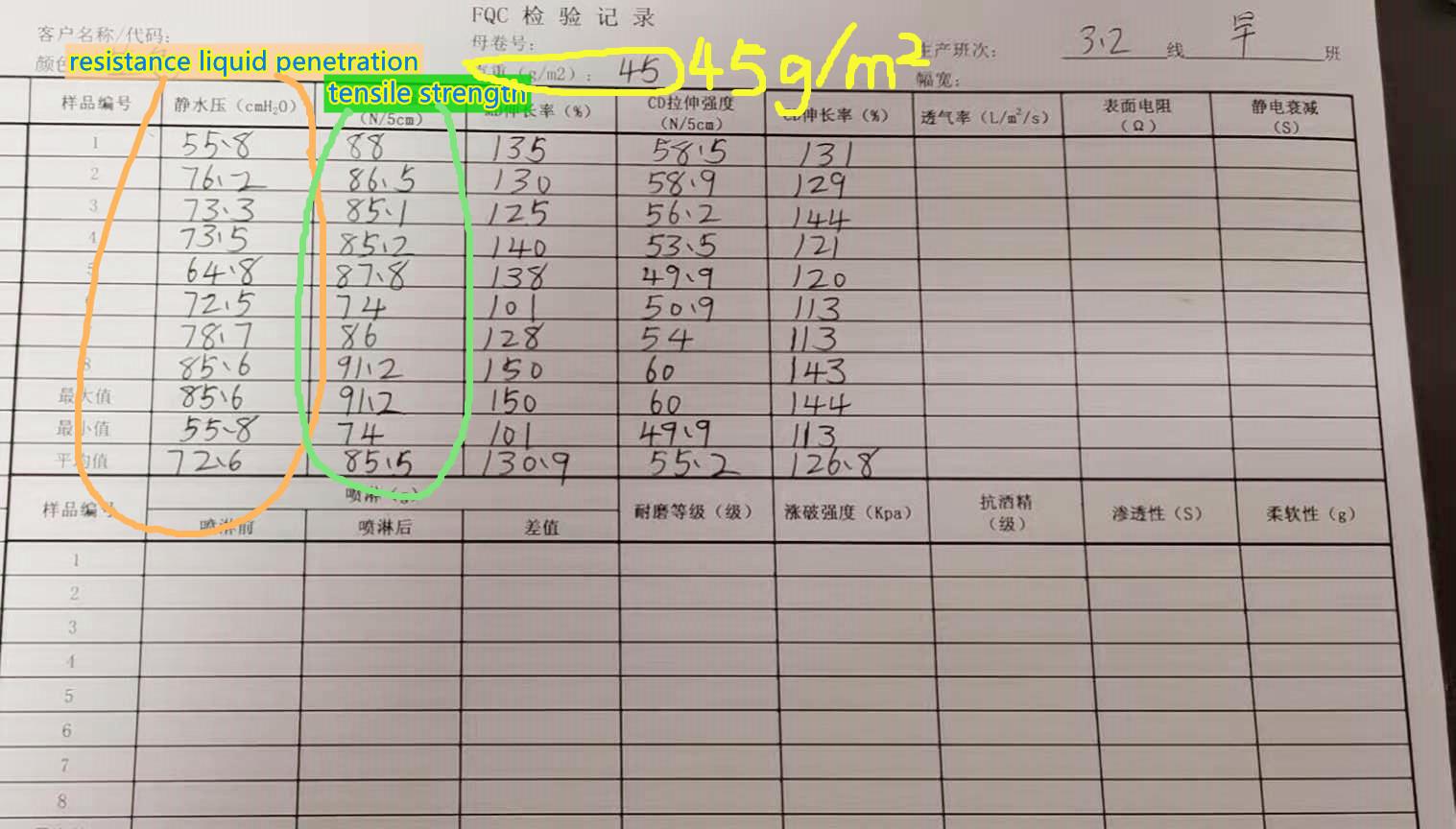 45gsm self test report