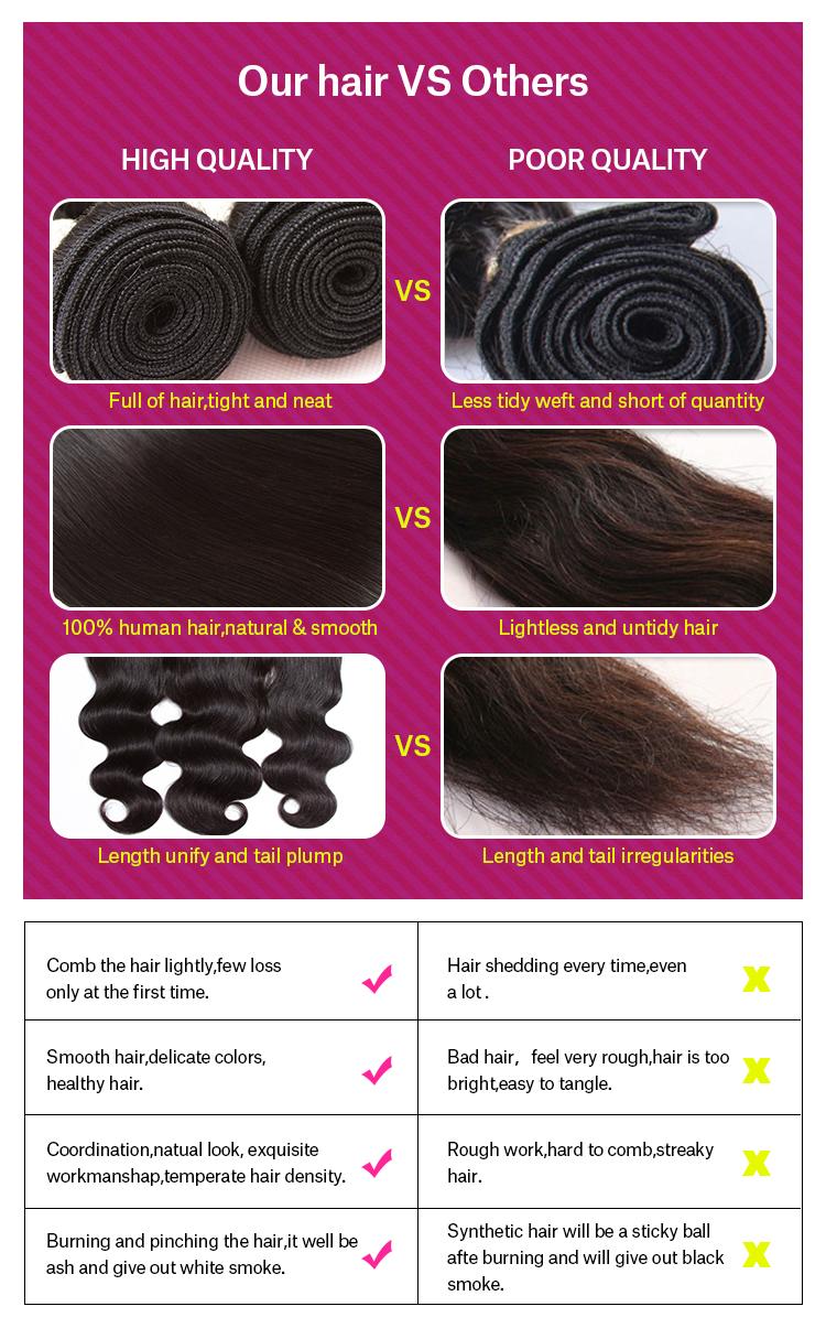 Cutícula Alinhada Cabelo!!!!! Onda profunda Do Cabelo doador top grade 5a 100% virgem cabelo brasileiro