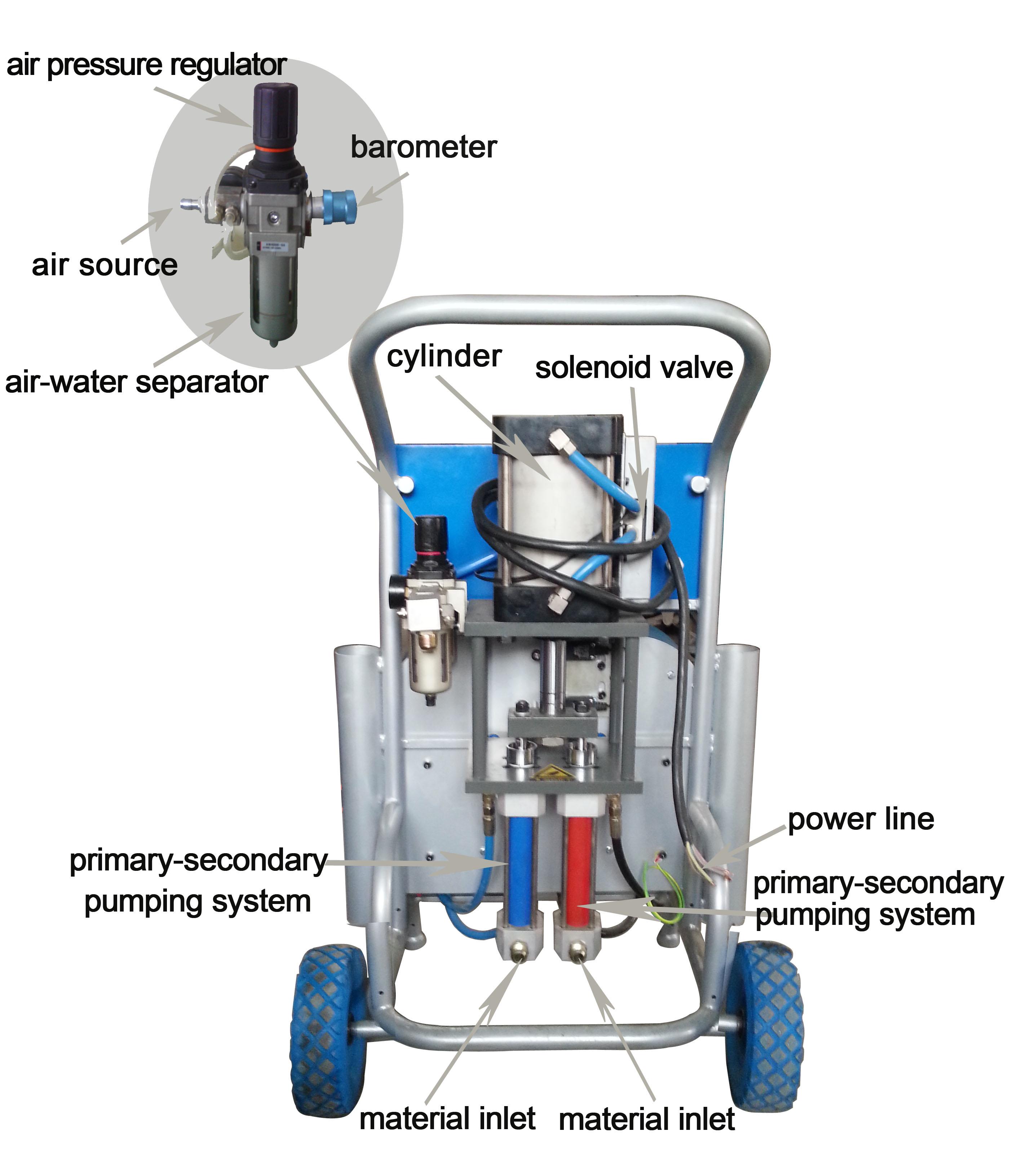 High Quality Spray Foam Painting Equipment Diy Polyurea Coating Machine -  Buy Diy Polyurea Coating,Spray Foam Painting,Diy Polyurea Coating Machine
