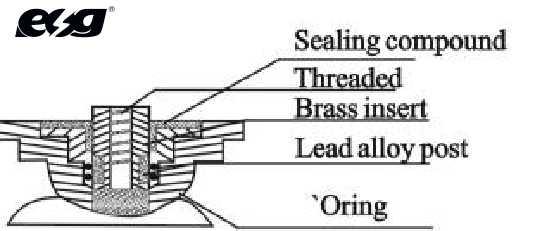 ESG VRLA 48v96v110v220v380v 1000Ah 1200ah 1500ah Lead Acid Solar Deep cycle  PV  SLA Battery