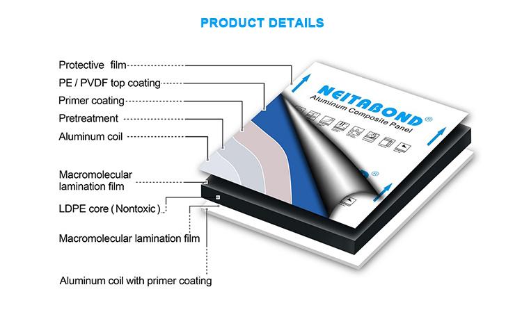 Good surface 3mm 4mm Signage panel ACP Aluminium composite Material