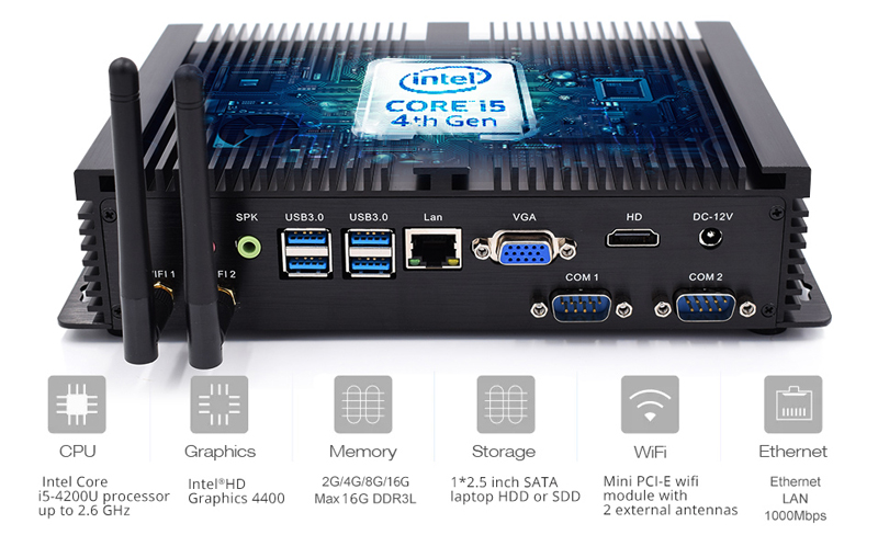 Rugged ITX Case Fanless 12V Industrial Mini PC Intel Core I5 4200U X86 Windows7 Linux Embedded Micro Computer 2 HD Port RTC PXE