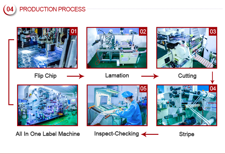 nfc-inlays-supplier