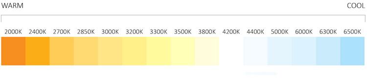 ETL (5002327) מופיע 12W 6 אינץ 1000lm עגול LED תקרת לוח אור
