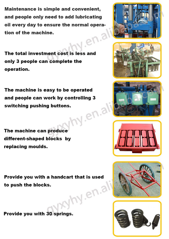 QMJ4-35C Getrild blok machine/baksteen productie machine/Cement baksteen making machine prijs in india
