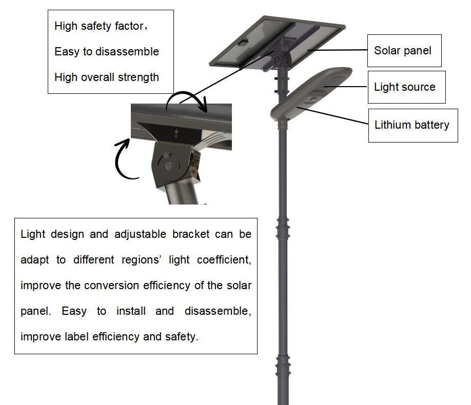 Hot Sale High Lumens Motion Ip65 40W All In Two Solar LED Street Light